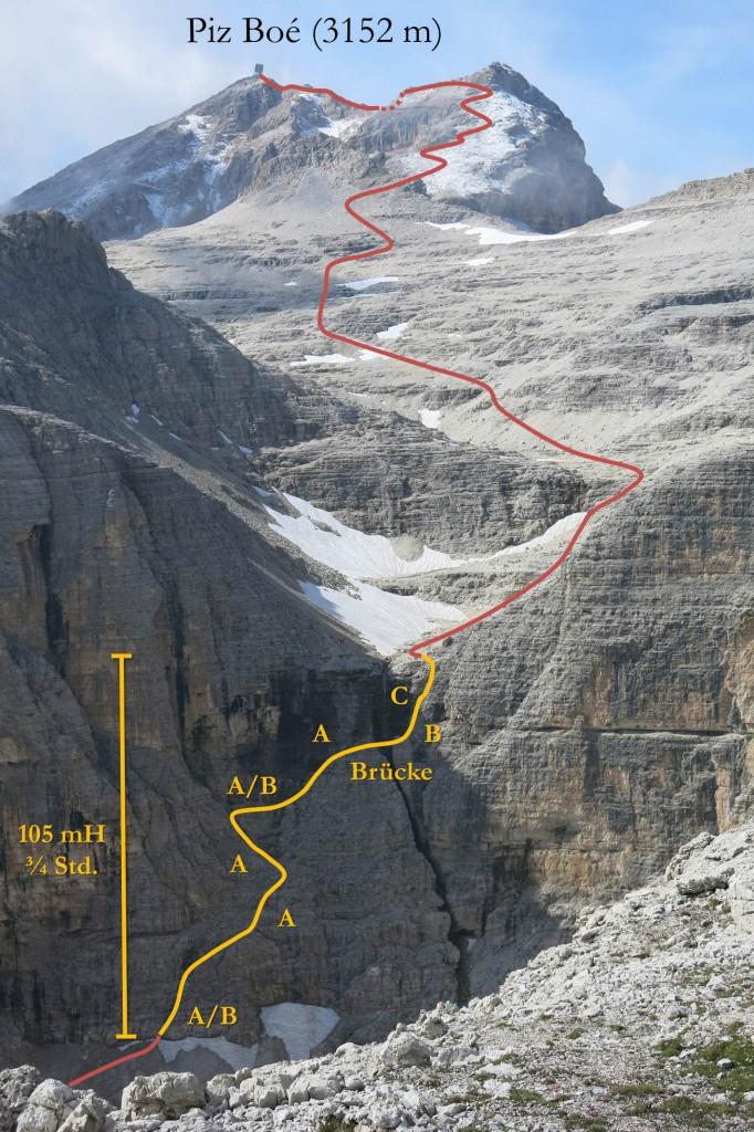 Vallon Klettersteig