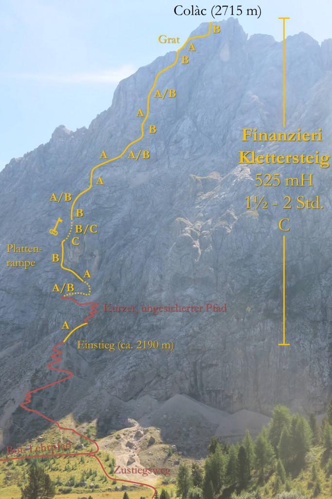 Finanzieri Klettersteig