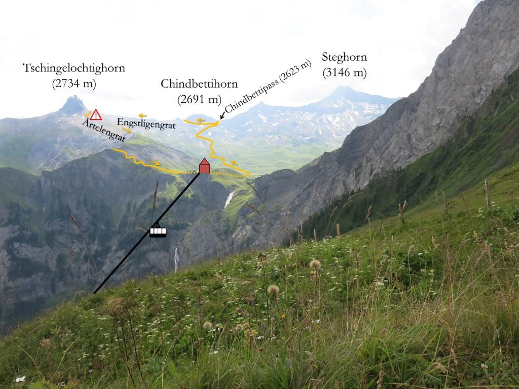 Chindbettipass 2